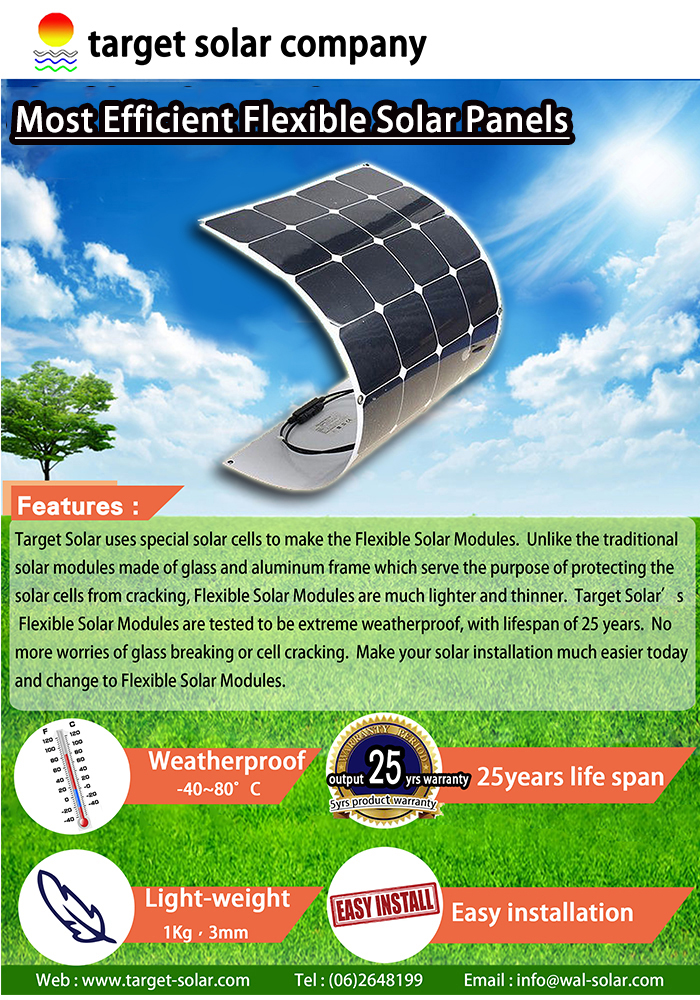 Most Efficient Flexible Solar Panels